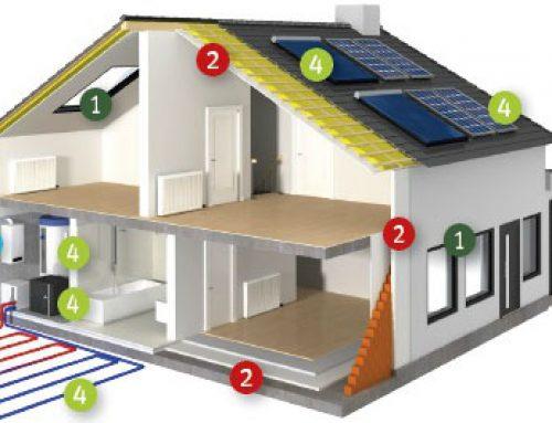 Jeste li spremni na energetsku obnovu Vaše kuće?